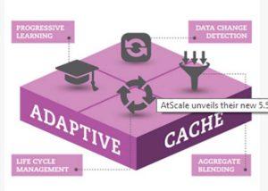 AtScale unveils their new 5.5 platform update