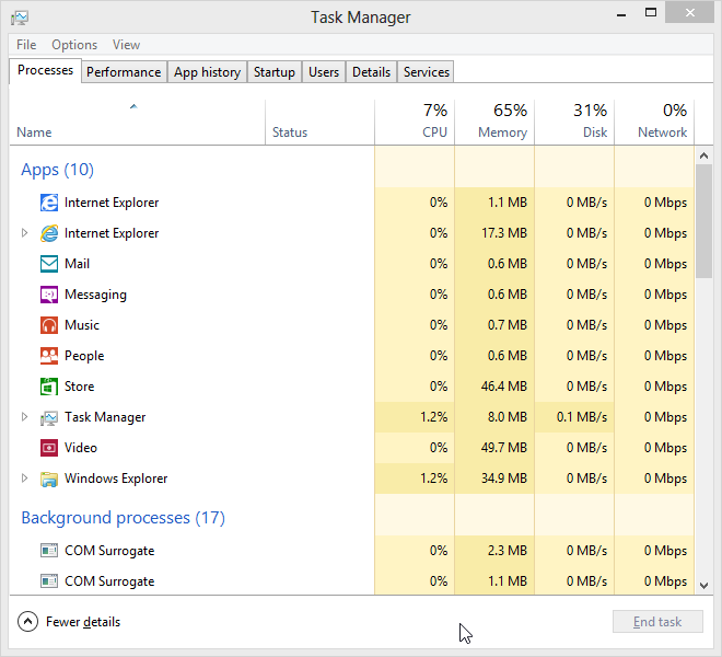 Windows 8 Task Manager Expanded