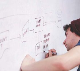 Six steps to usable product design that save time and money