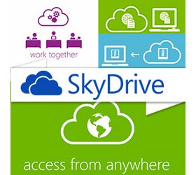 Microsoft brings in SkyDrive SDKs for .NET and Windows Phone 8